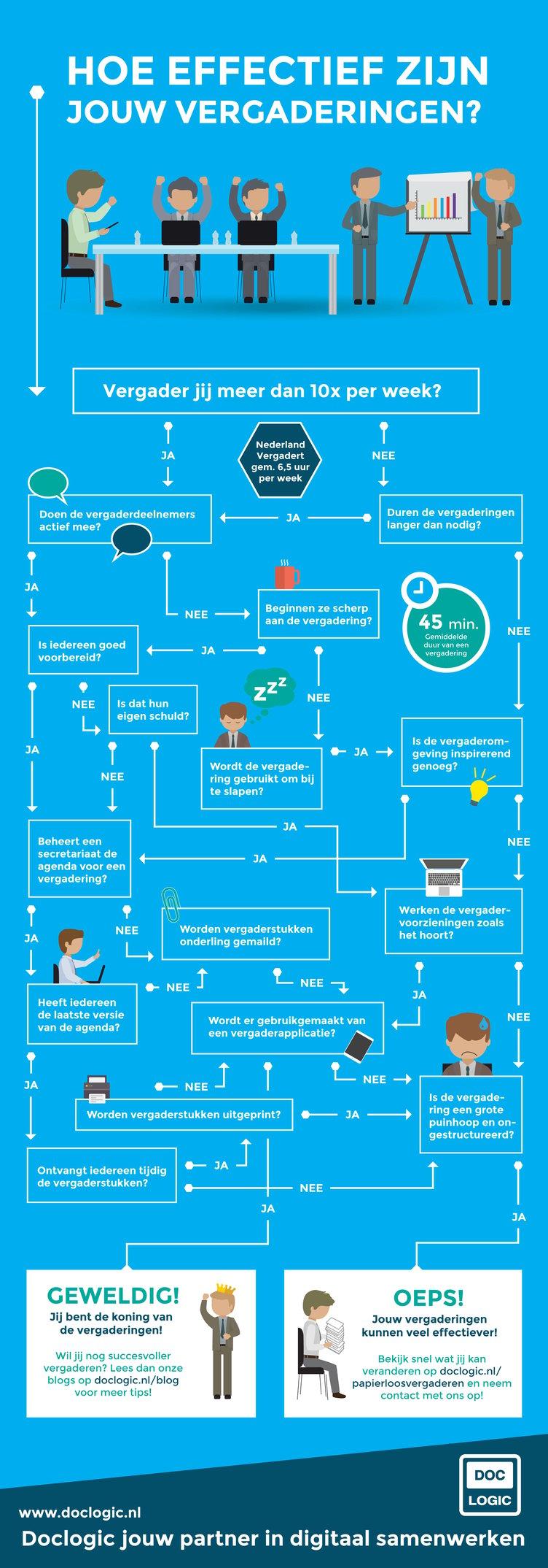 Hoe-effectief-zijn-jouw-vergaderingen-infographic.png