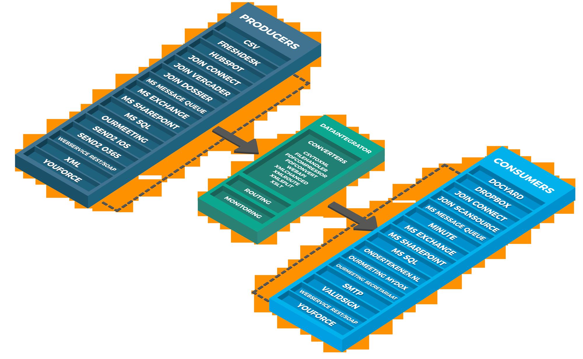 [25-09-2017]---Data-integrator-01-transparant.png